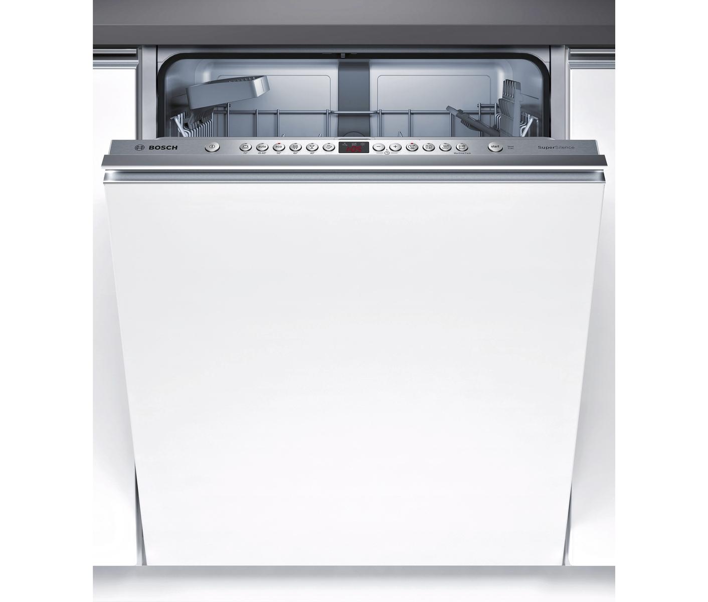 opvaskemaskine bedst til prisen