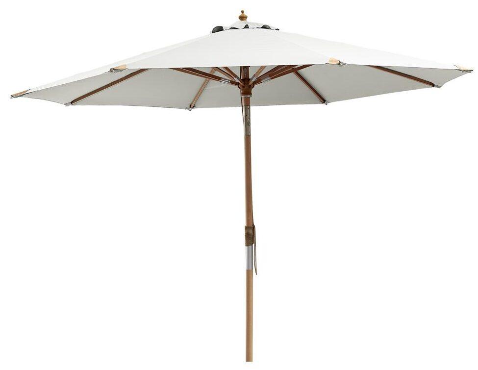 bedste parasol