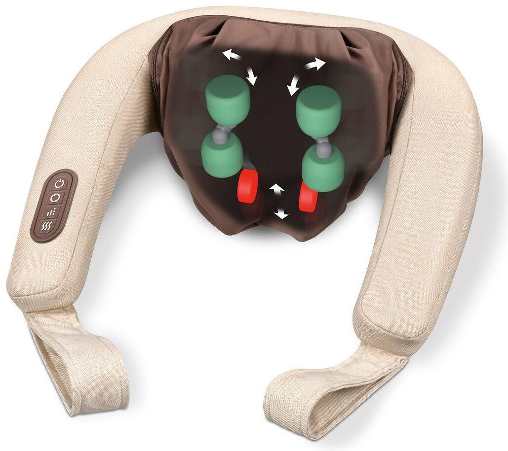 bedst i test massageapparat